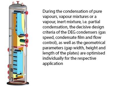 NL)Case-Studies)India-Superabsorber)Condenser-Image