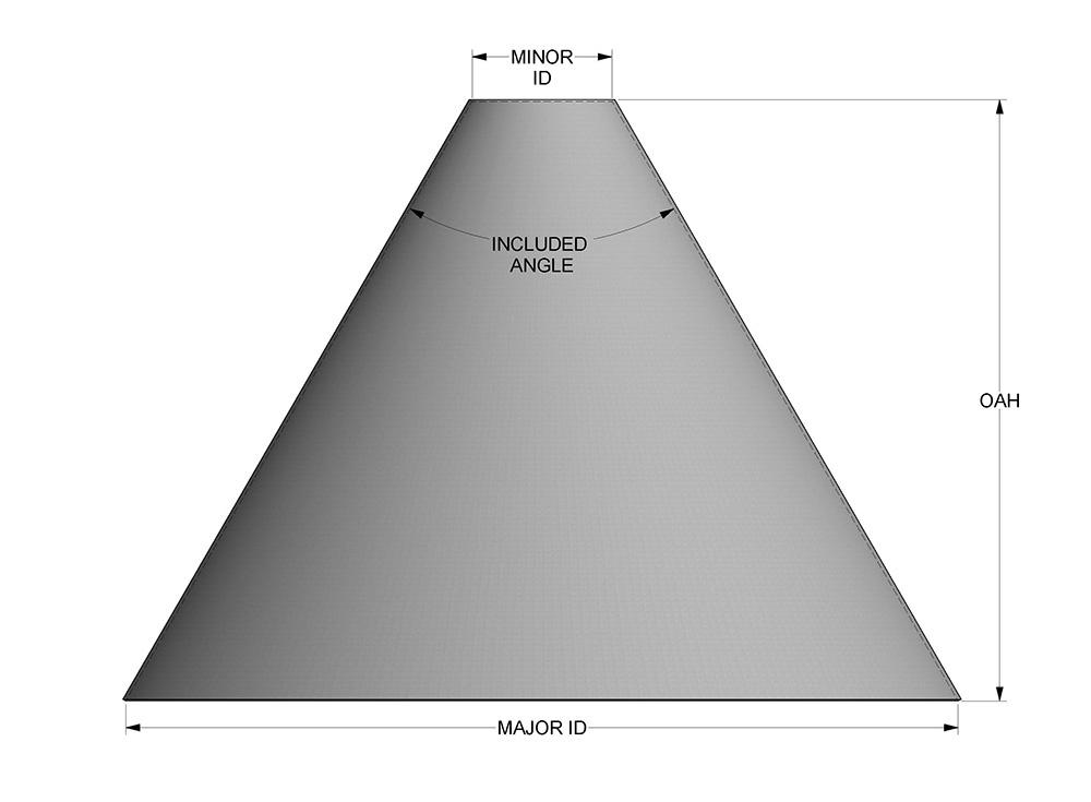 Concentric Cone